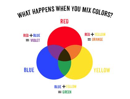 4-29-16 Mixing colors fb